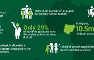 Educational Storm in Karu LGA of Nigeria's Nasarawa State