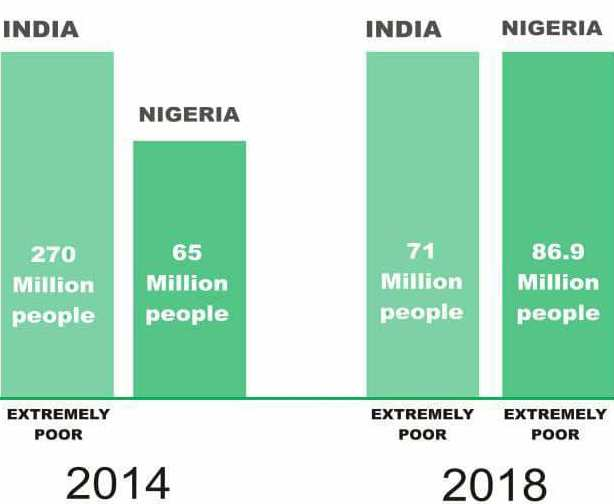 Attahiru Jega's New Wager on Leadership in Nigeria