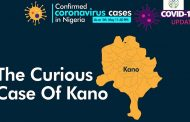 Kano COVID-19 Battlespace Takes a 'Civil Society' Turn