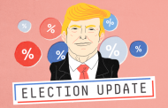 Trump Can Still Win, But 2020 is Not 2016